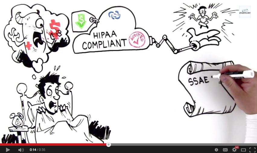 HIPAA Compliant Hosting Keeping You Up At Night?