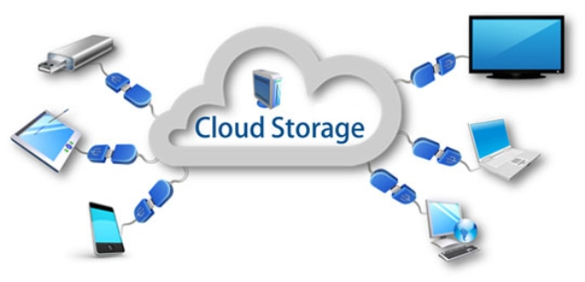 How to Save Money on Cloud Storage