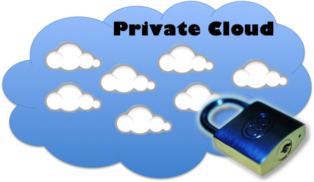 Clouds: Hybrids and Publics and Privates – Oh My!