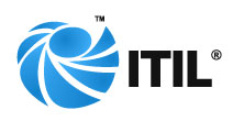 IT Infrascruture Library (ITIL)